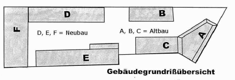 Vermietung Gewerbeflächen Dresden Neustadt